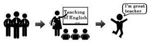 Inforgrafika - lektori - podpora 2